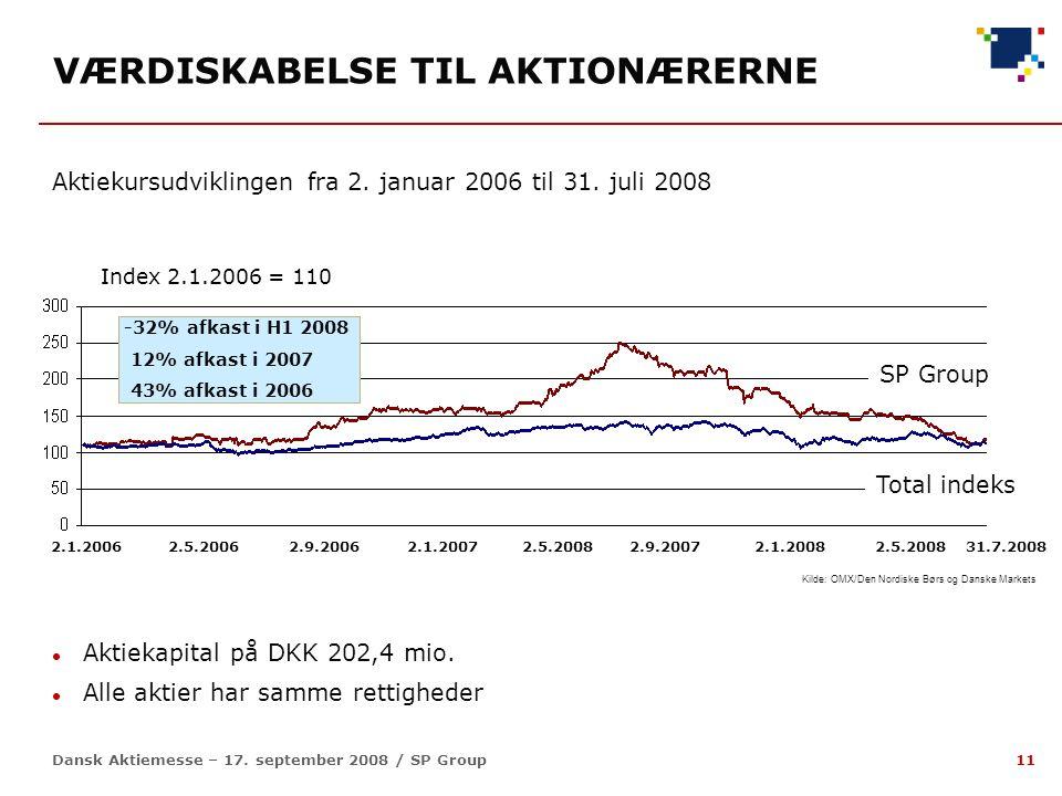 11 Dansk Aktiemesse – 17.