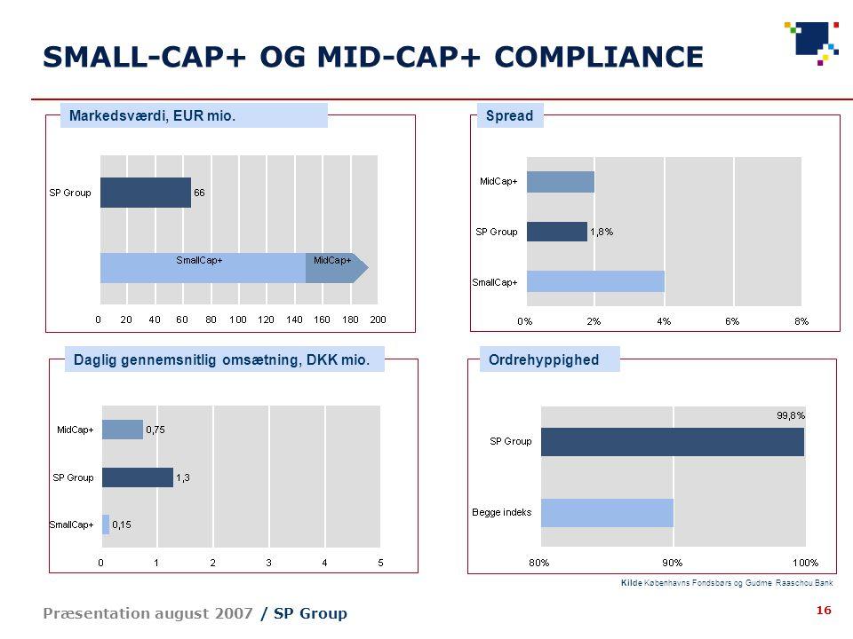 16 Præsentation august 2007 / SP Group SMALL-CAP+ OG MID-CAP+ COMPLIANCE Ordrehyppighed Kilde Københavns Fondsbørs og Gudme Raaschou Bank Markedsværdi, EUR mio.Spread Daglig gennemsnitlig omsætning, DKK mio.