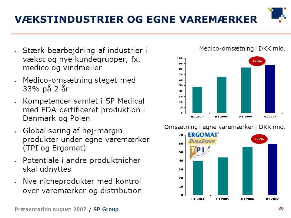 20 Præsentation august 2007 / SP Group VÆKSTINDUSTRIER OG EGNE VAREMÆRKER Stærk bearbejdning af industrier i vækst og nye kundegrupper, fx.
