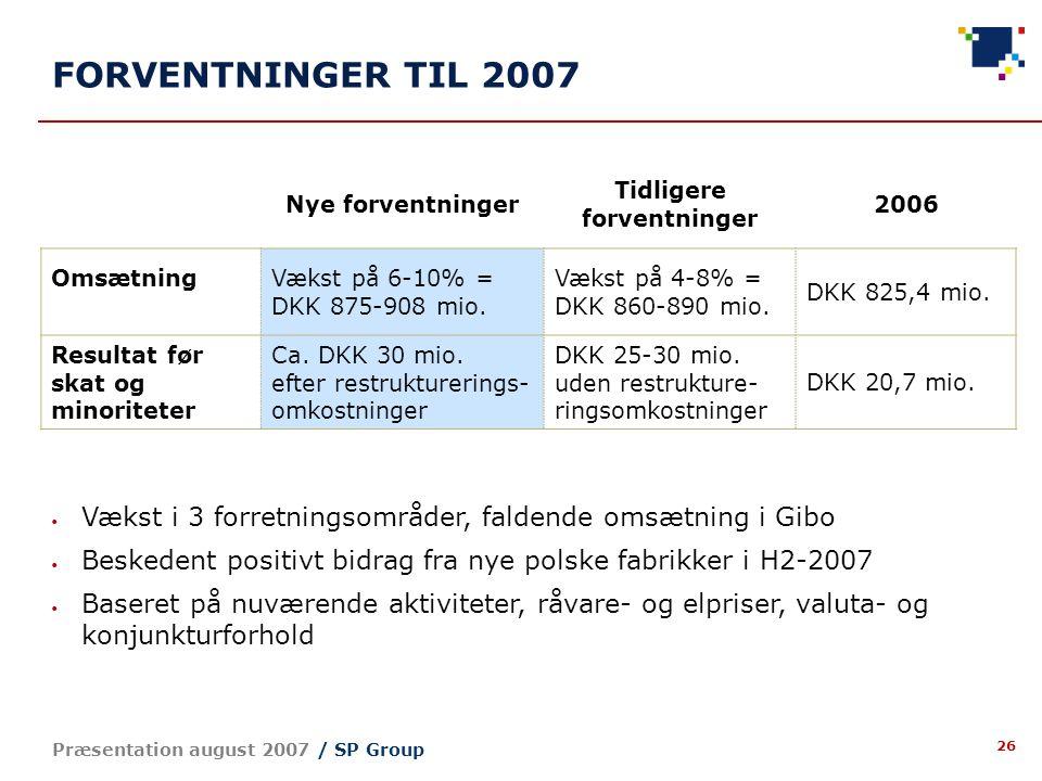 26 Præsentation august 2007 / SP Group Nye forventninger Tidligere forventninger 2006 Omsætning Vækst på 6-10% = DKK 875-908 mio.