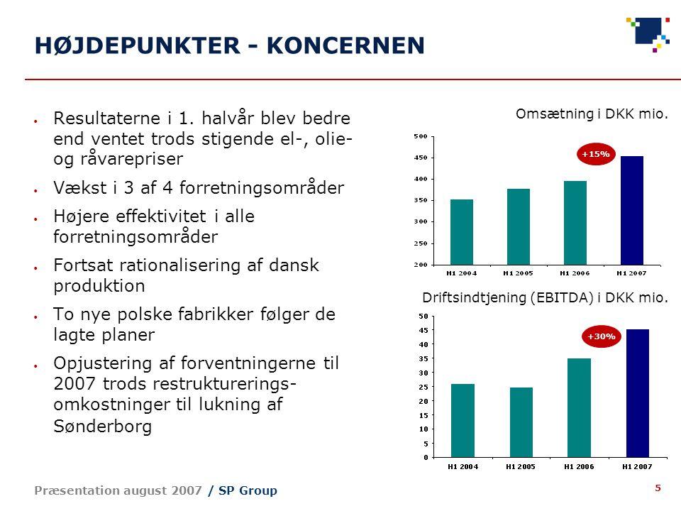 5 Præsentation august 2007 / SP Group HØJDEPUNKTER - KONCERNEN Resultaterne i 1.