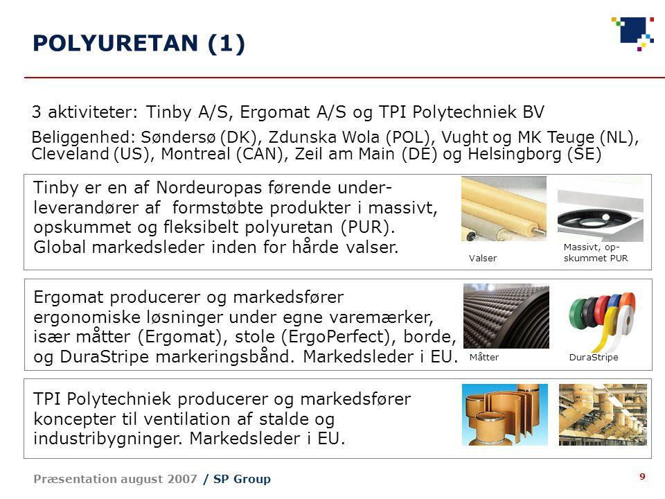 9 Præsentation august 2007 / SP Group 3 aktiviteter: Tinby A/S, Ergomat A/S og TPI Polytechniek BV Beliggenhed: Søndersø (DK), Zdunska Wola (POL), Vught og MK Teuge (NL), Cleveland (US), Montreal (CAN), Zeil am Main (DE) og Helsingborg (SE) Tinby er en af Nordeuropas førende under- leverandører af formstøbte produkter i massivt, opskummet og fleksibelt polyuretan (PUR).