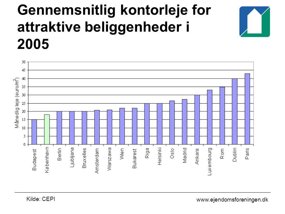 www.ejendomsforeningen.dk Gennemsnitlig kontorleje for attraktive beliggenheder i 2005 Kilde: CEPI