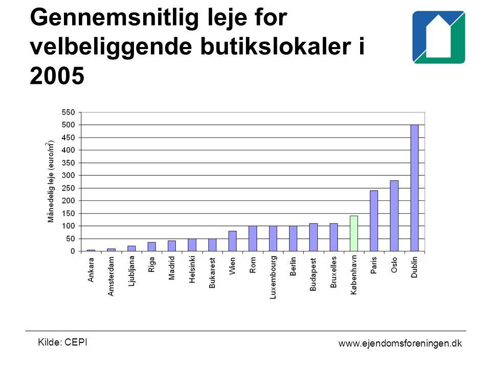 www.ejendomsforeningen.dk Gennemsnitlig leje for velbeliggende butikslokaler i 2005 Kilde: CEPI