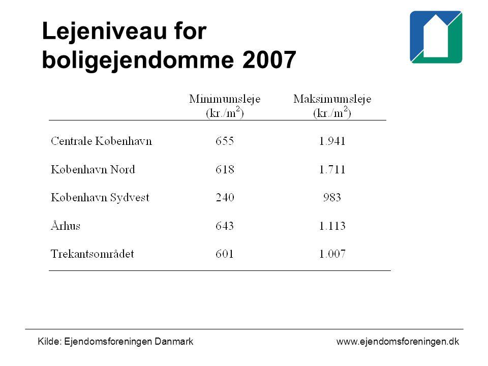 www.ejendomsforeningen.dk Lejeniveau for boligejendomme 2007 Kilde: Ejendomsforeningen Danmark