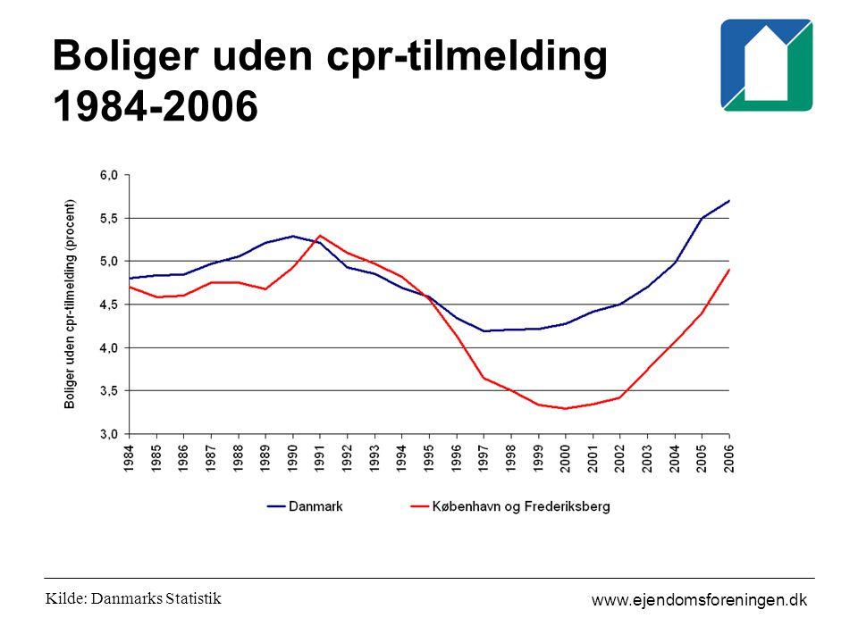 www.ejendomsforeningen.dk Boliger uden cpr-tilmelding 1984-2006 Kilde: Danmarks Statistik