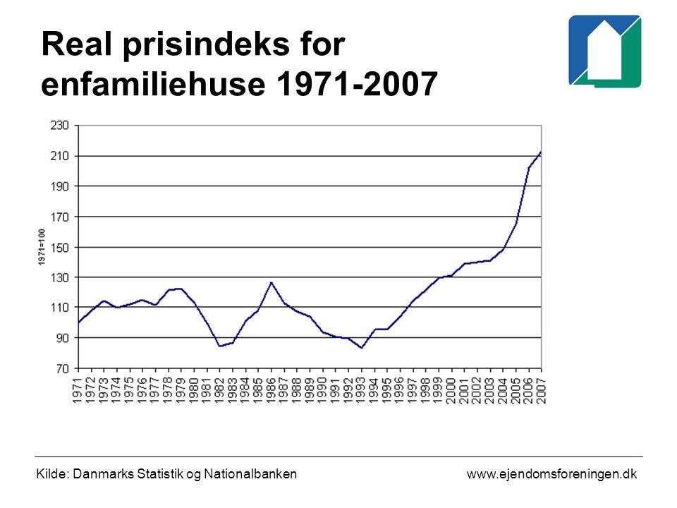 www.ejendomsforeningen.dk Real prisindeks for enfamiliehuse 1971-2007 Kilde: Danmarks Statistik og Nationalbanken
