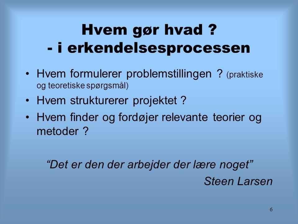 6 Hvem gør hvad ? - i erkendelsesprocessen Hvem formulerer problemstillingen ? (praktiske og teoretiske spørgsmål) Hvem strukturerer projektet ? Hvem