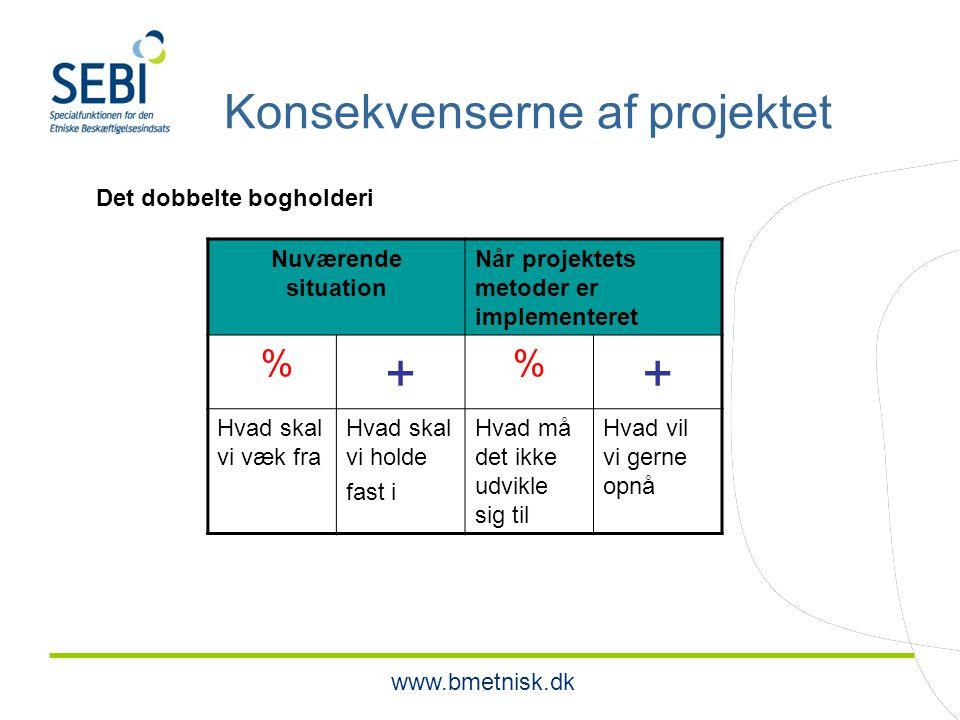 www.bmetnisk.dk Konsekvenserne af projektet Det dobbelte bogholderi Nuværende situation Når projektets metoder er implementeret % + % + Hvad skal vi væk fra Hvad skal vi holde fast i Hvad må det ikke udvikle sig til Hvad vil vi gerne opnå