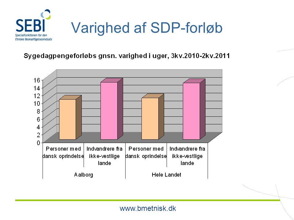 www.bmetnisk.dk Varighed af SDP-forløb