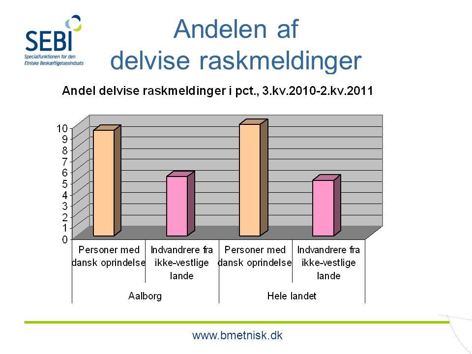 www.bmetnisk.dk Andelen af delvise raskmeldinger