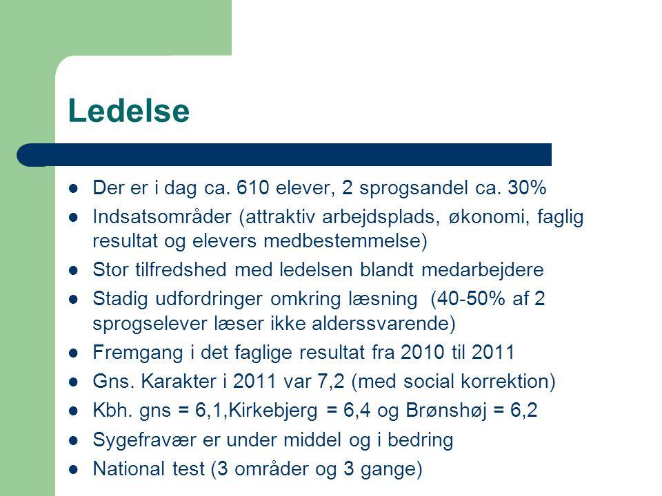Ledelse Der er i dag ca. 610 elever, 2 sprogsandel ca.