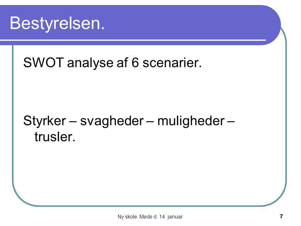 Ny skole. Møde d. 14. januar.7 Bestyrelsen. SWOT analyse af 6 scenarier.