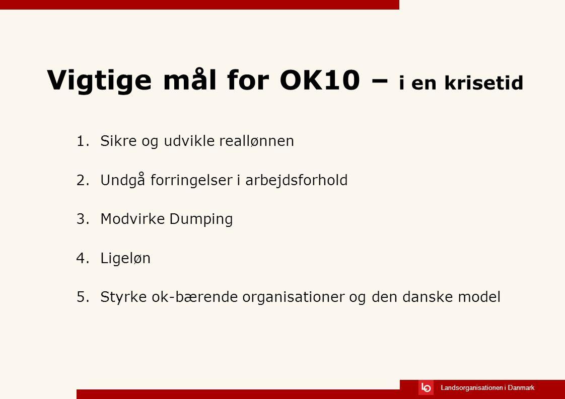 Landsorganisationen i Danmark Vigtige mål for OK10 – i en krisetid 1.Sikre og udvikle reallønnen 2.Undgå forringelser i arbejdsforhold 3.Modvirke Dumping 4.Ligeløn 5.Styrke ok-bærende organisationer og den danske model