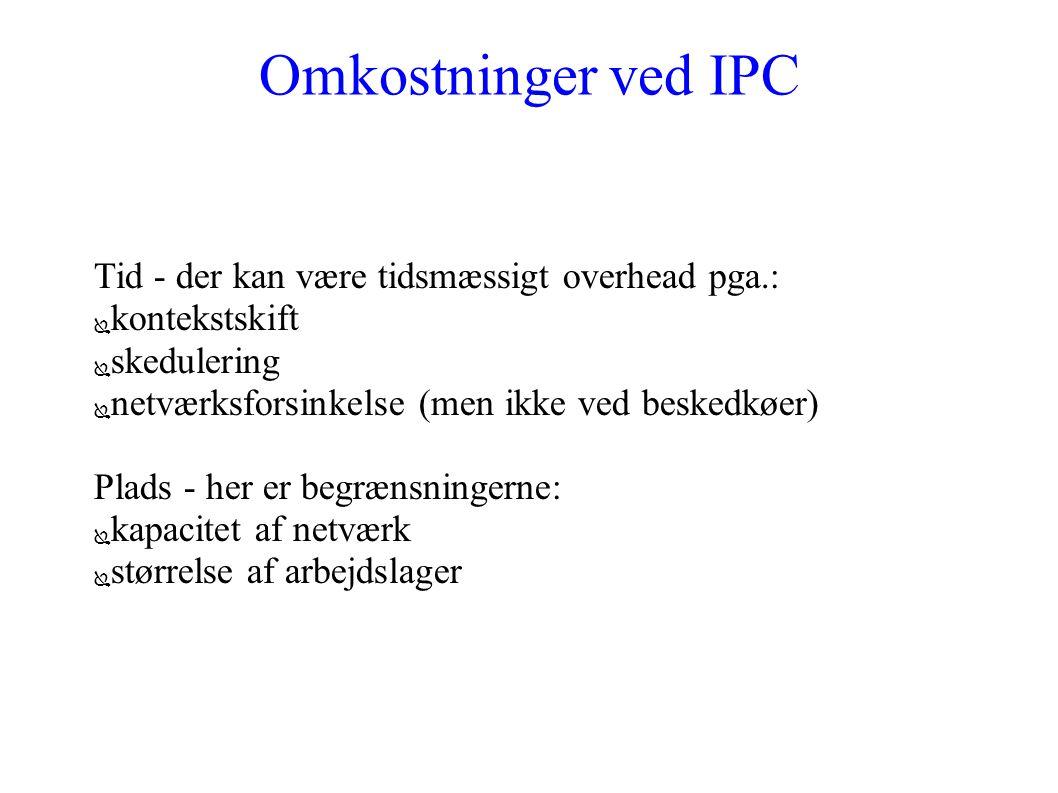 Omkostninger ved IPC Tid - der kan være tidsmæssigt overhead pga.: ● kontekstskift ● skedulering ● netværksforsinkelse (men ikke ved beskedkøer) Plads - her er begrænsningerne: ● kapacitet af netværk ● størrelse af arbejdslager
