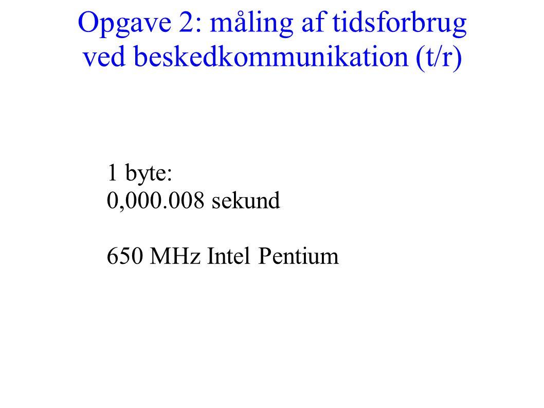 Opgave 2: måling af tidsforbrug ved beskedkommunikation (t/r) 1 byte: 0,000.008 sekund 650 MHz Intel Pentium