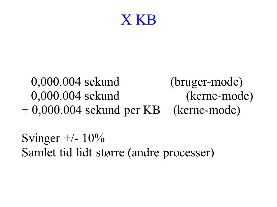 X KB 0,000.004 sekund (bruger-mode) 0,000.004 sekund (kerne-mode) + 0,000.004 sekund per KB (kerne-mode) Svinger +/- 10% Samlet tid lidt større (andre processer)