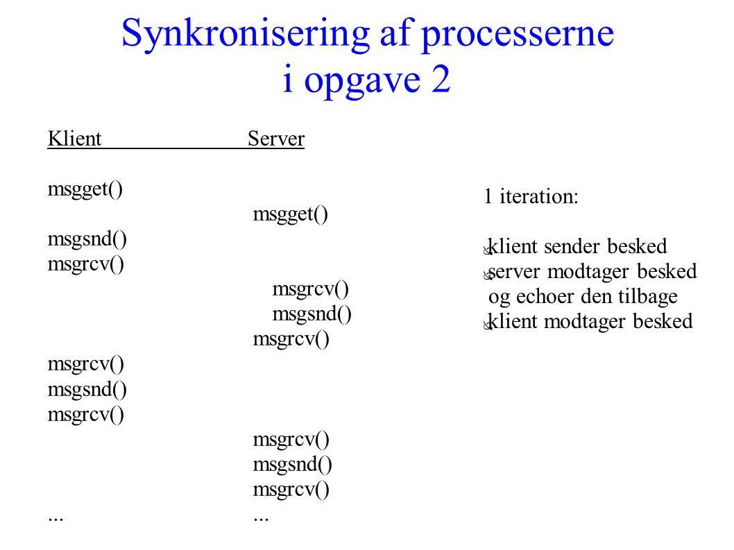Synkronisering af processerne i opgave 2 Klient Server msgget() msgsnd() msgrcv() msgsnd() msgrcv() msgsnd() msgrcv() msgsnd() msgrcv()...
