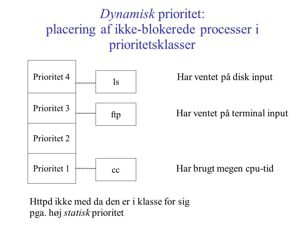 Dynamisk prioritet: placering af ikke-blokerede processer i prioritetsklasser ftp ls cc Httpd ikke med da den er i klasse for sig pga.