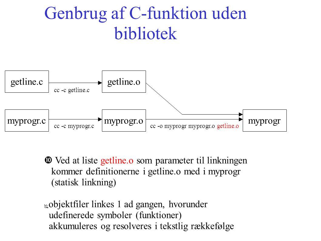 Genbrug af C-funktion uden bibliotek getline.c myprogr.c getline.o myprogr.omyprogr cc -c getline.c cc -c myprogr.ccc -o myprogr myprogr.o getline.o Ved at liste getline.o som parameter til linkningen kommer definitionerne i getline.o med i myprogr (statisk linkning) ● objektfiler linkes 1 ad gangen, hvorunder udefinerede symboler (funktioner) akkumuleres og resolveres i tekstlig rækkefølge