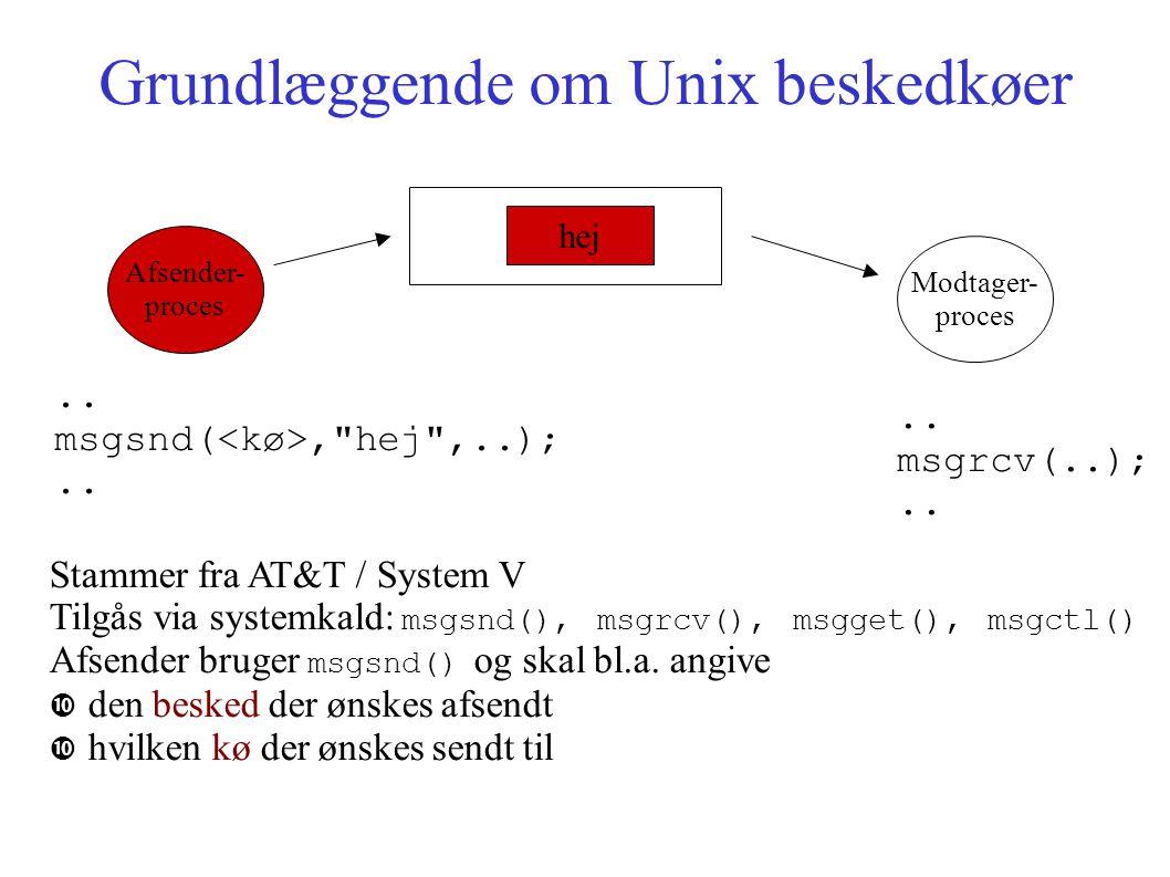 Grundlæggende om Unix beskedkøer Afsender- proces hej Modtager- proces..
