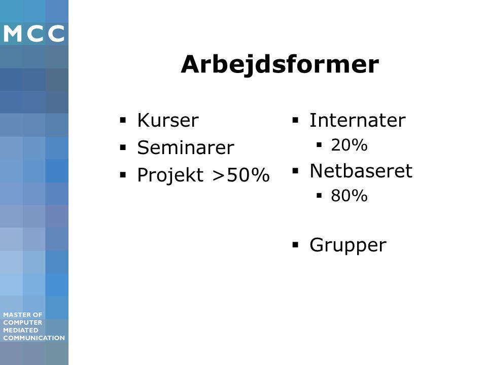Arbejdsformer  Kurser  Seminarer  Projekt >50%  Internater  20%  Netbaseret  80%  Grupper