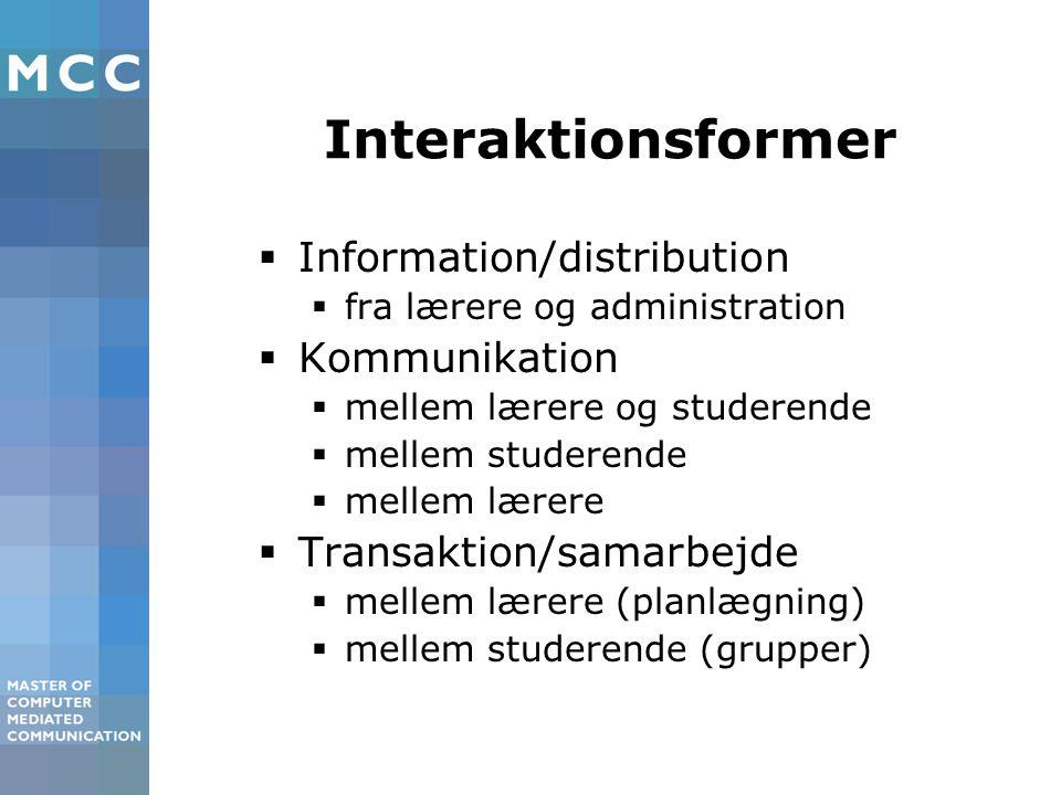 Interaktionsformer  Information/distribution  fra lærere og administration  Kommunikation  mellem lærere og studerende  mellem studerende  mellem lærere  Transaktion/samarbejde  mellem lærere (planlægning)  mellem studerende (grupper)