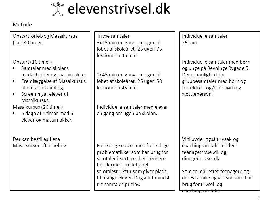 elevenstrivsel.dk Metode Opstartforløb og Masaikursus (i alt 30 timer) Opstart (10 timer) Samtaler med skolens medarbejder og masaimakker.