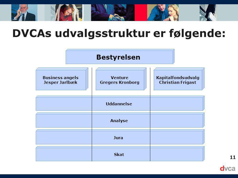 11 DVCAs udvalgsstruktur er følgende: Uddannelse Analyse Jura Kapitalfondsudvalg Christian Frigast Business angels Jesper Jarlbæk Venture Gregers Kronborg Skat Bestyrelsen