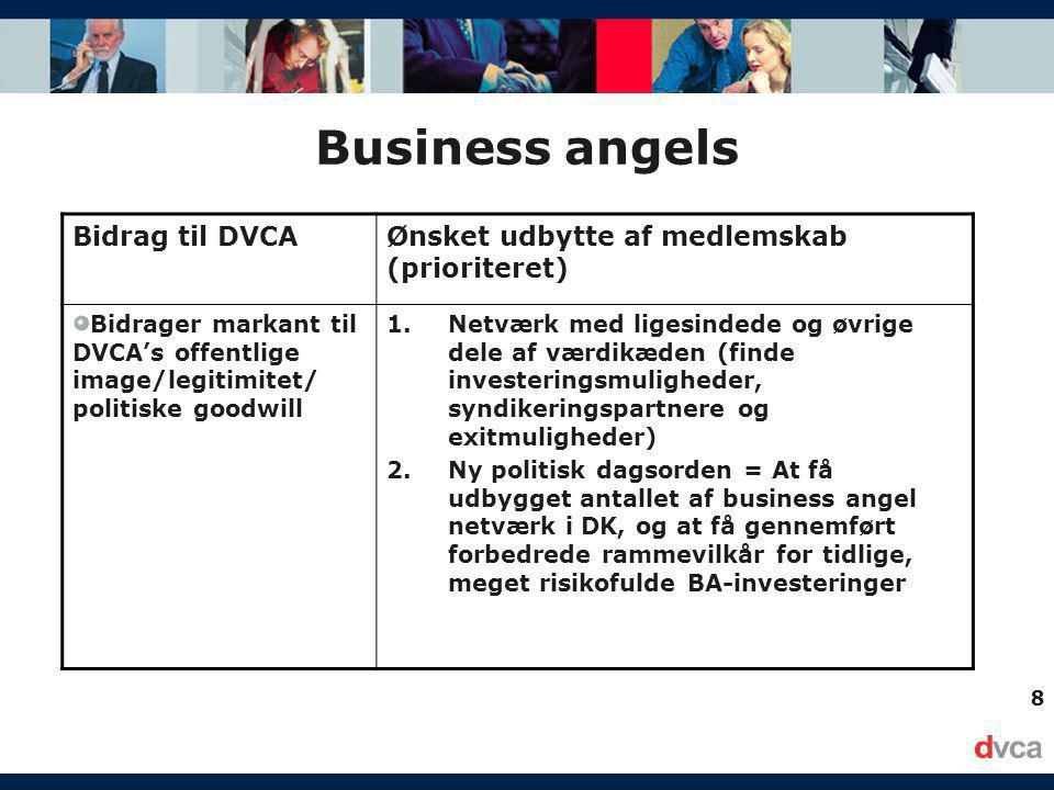 8 Business angels Bidrag til DVCAØnsket udbytte af medlemskab (prioriteret) Bidrager markant til DVCA's offentlige image/legitimitet/ politiske goodwill 1.Netværk med ligesindede og øvrige dele af værdikæden (finde investeringsmuligheder, syndikeringspartnere og exitmuligheder) 2.Ny politisk dagsorden = At få udbygget antallet af business angel netværk i DK, og at få gennemført forbedrede rammevilkår for tidlige, meget risikofulde BA-investeringer