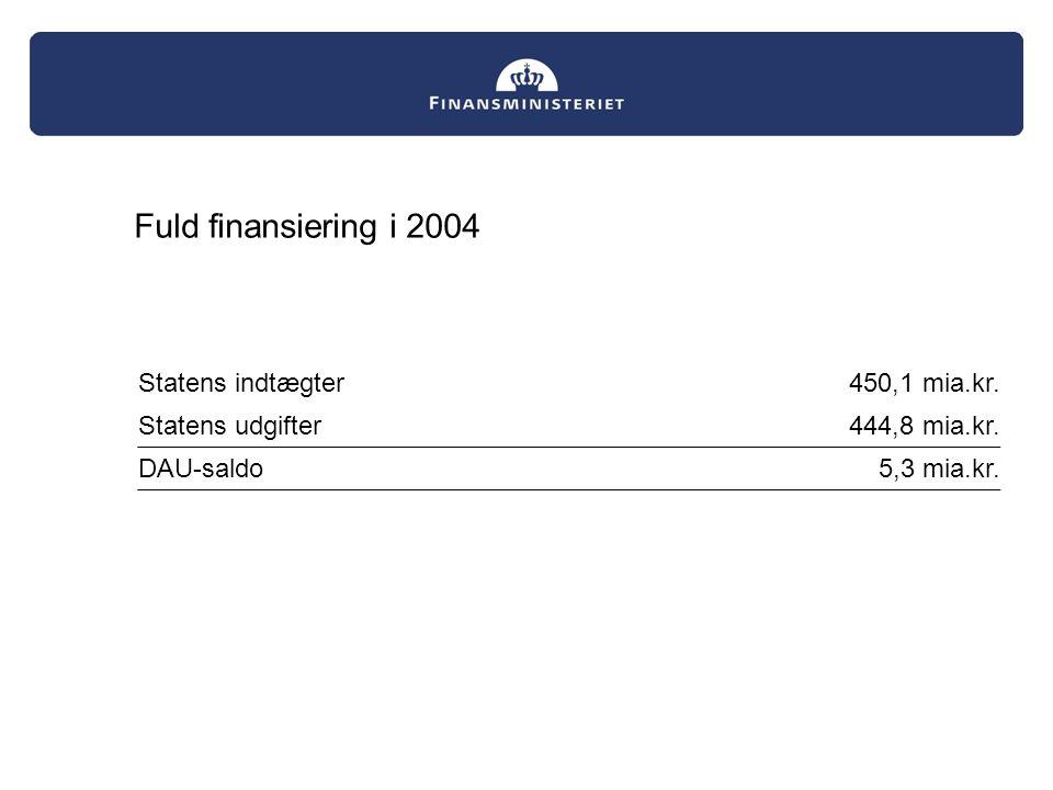 Fuld finansiering i 2004 Statens indtægter450,1 mia.kr.