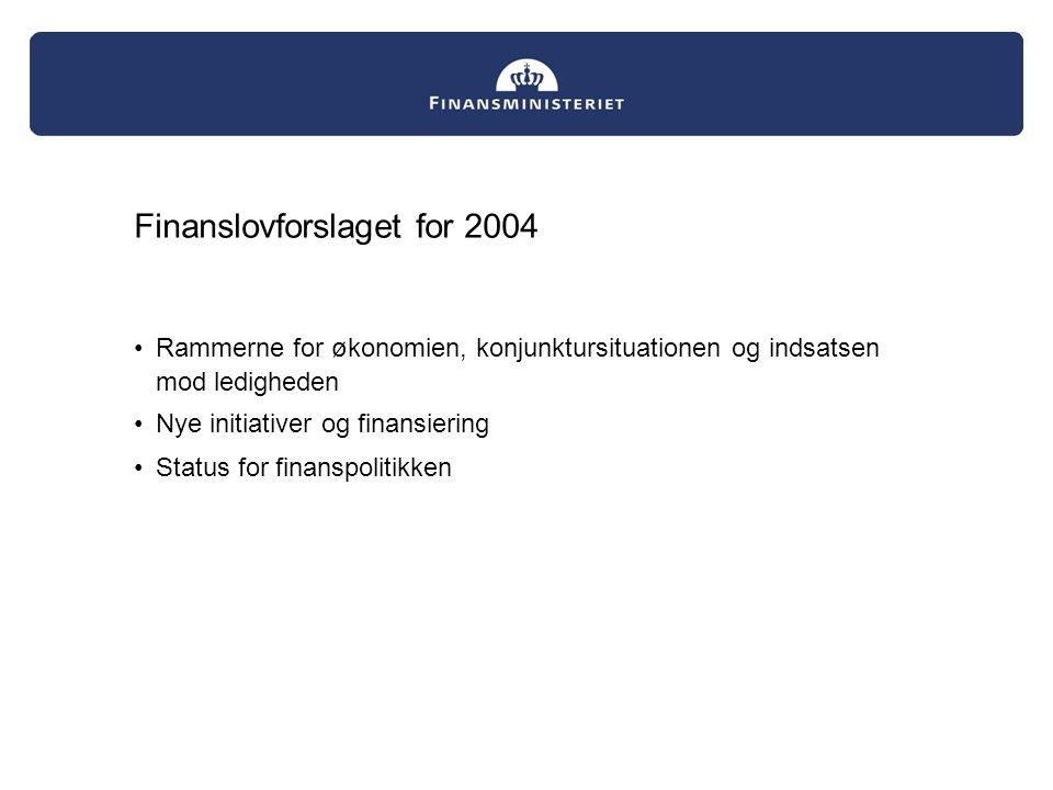 Finanslovforslaget for 2004 Rammerne for økonomien, konjunktursituationen og indsatsen mod ledigheden Nye initiativer og finansiering Status for finanspolitikken