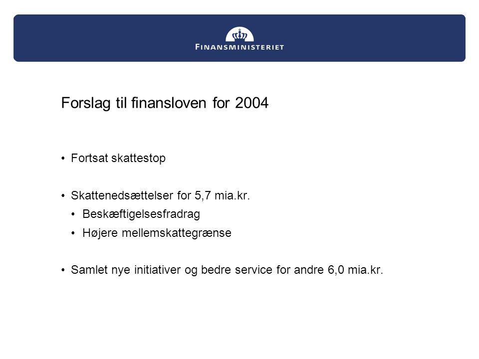 Forslag til finansloven for 2004 Fortsat skattestop Skattenedsættelser for 5,7 mia.kr.