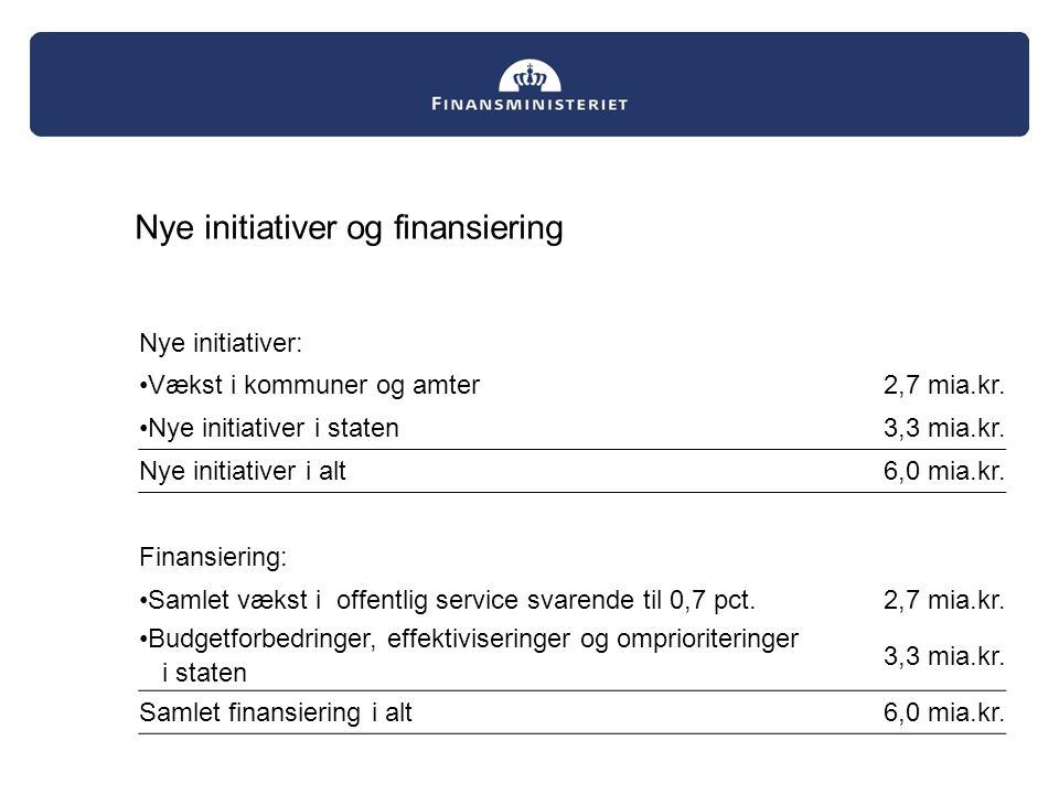 Nye initiativer og finansiering Nye initiativer: Vækst i kommuner og amter2,7 mia.kr.
