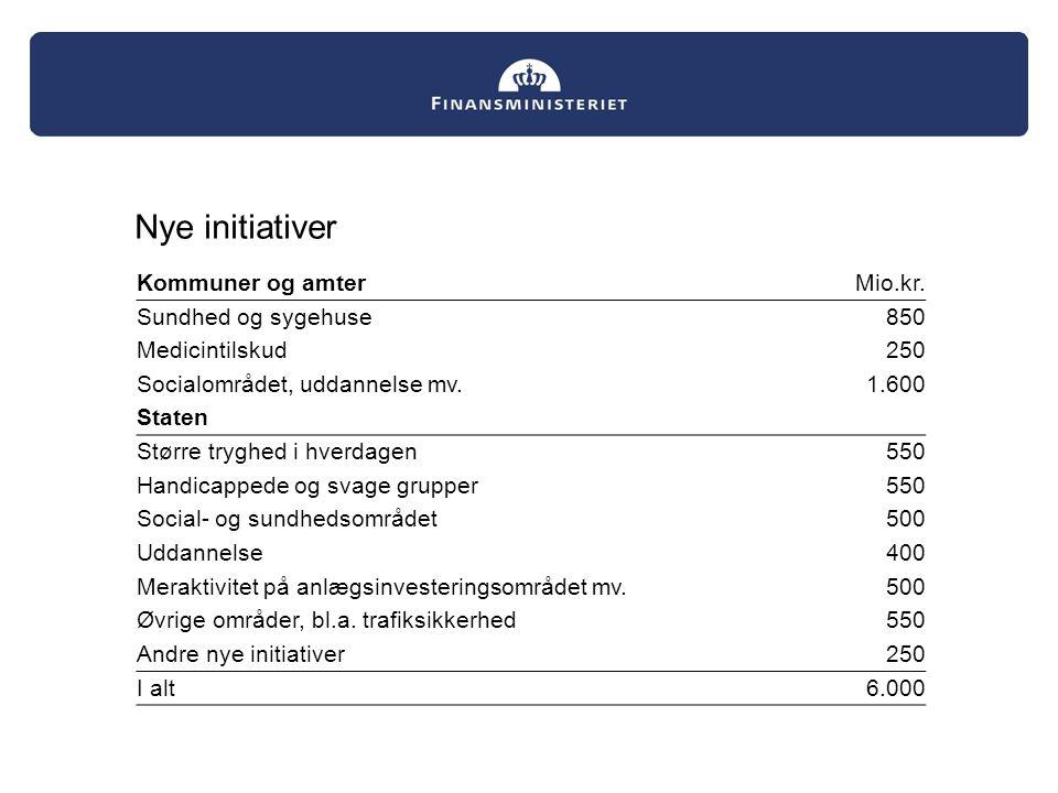 Nye initiativer Kommuner og amterMio.kr.