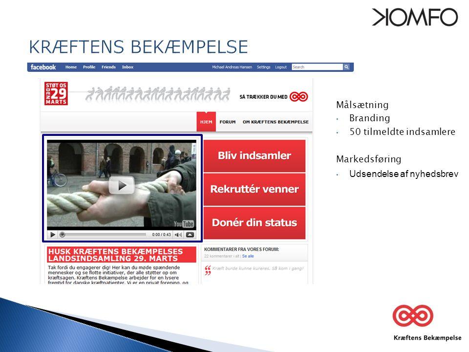 Målsætning Branding 50 tilmeldte indsamlere Markedsføring Udsendelse af nyhedsbrev