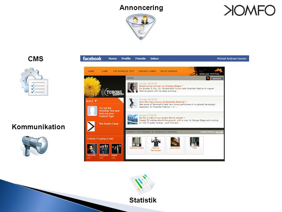 Annoncering Kommunikation CMS Statistik