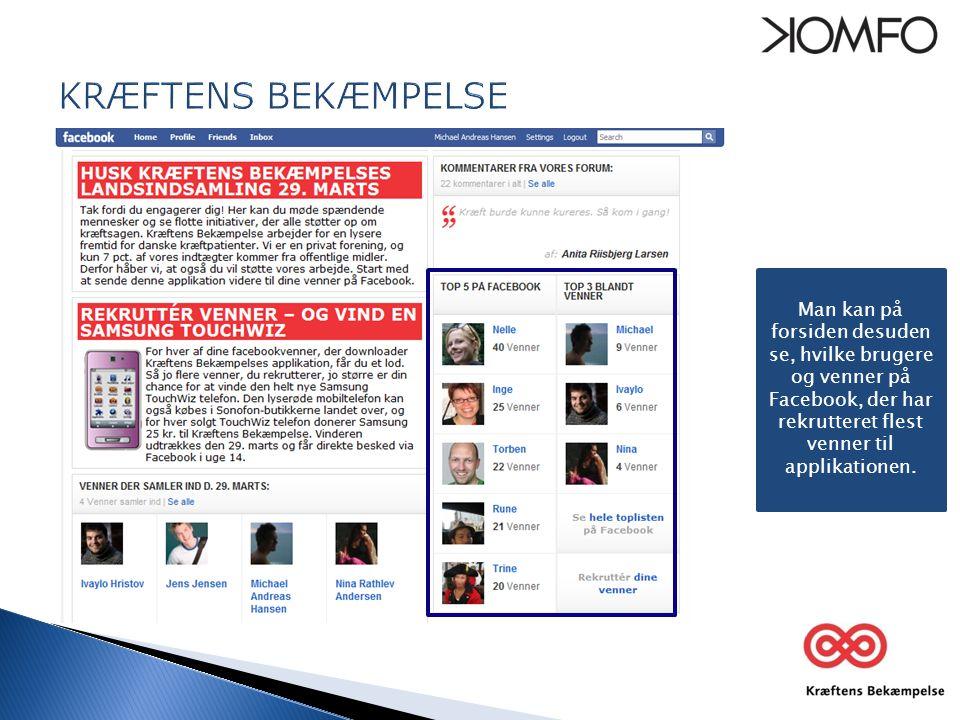 Man kan på forsiden desuden se, hvilke brugere og venner på Facebook, der har rekrutteret flest venner til applikationen.
