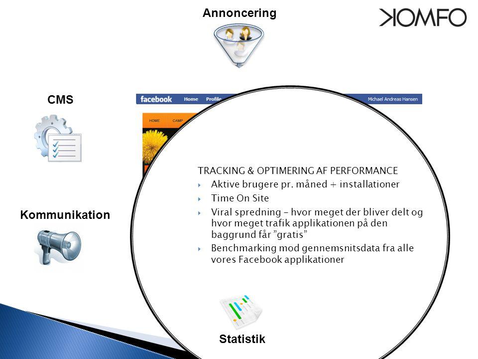 Statistik Kommunikation CMS TRACKING & OPTIMERING AF PERFORMANCE  Aktive brugere pr.