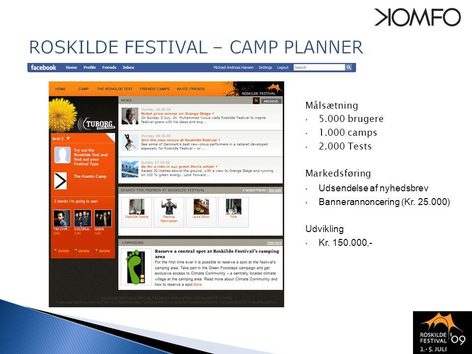 Målsætning 5.000 brugere 1.000 camps 2.000 Tests Markedsføring Udsendelse af nyhedsbrev Bannerannoncering (Kr.