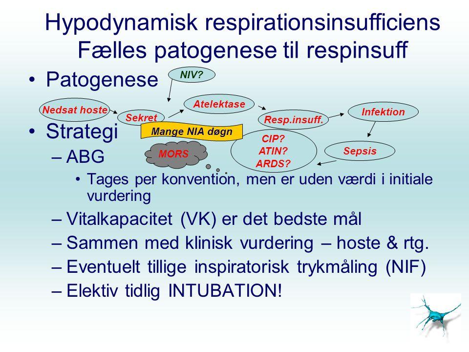 Hypodynamisk respirationsinsufficiens Fælles patogenese til respinsuff Patogenese Strategi –ABG Tages per konvention, men er uden værdi i initiale vurdering –Vitalkapacitet (VK) er det bedste mål –Sammen med klinisk vurdering – hoste & rtg.