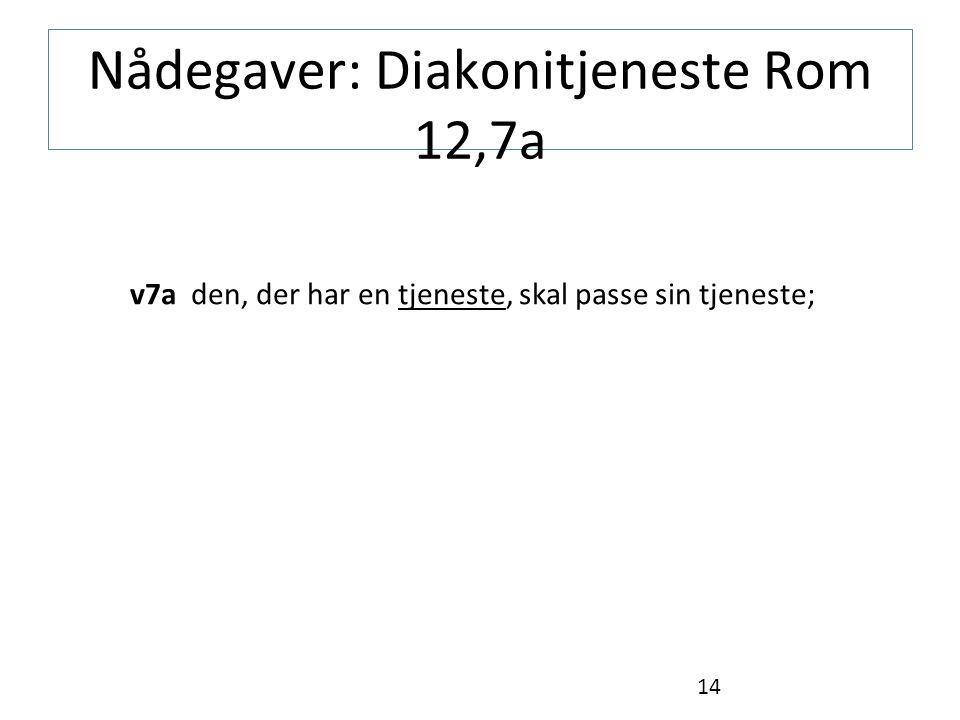 Nådegaver: Diakonitjeneste Rom 12,7a v7a den, der har en tjeneste, skal passe sin tjeneste; 14