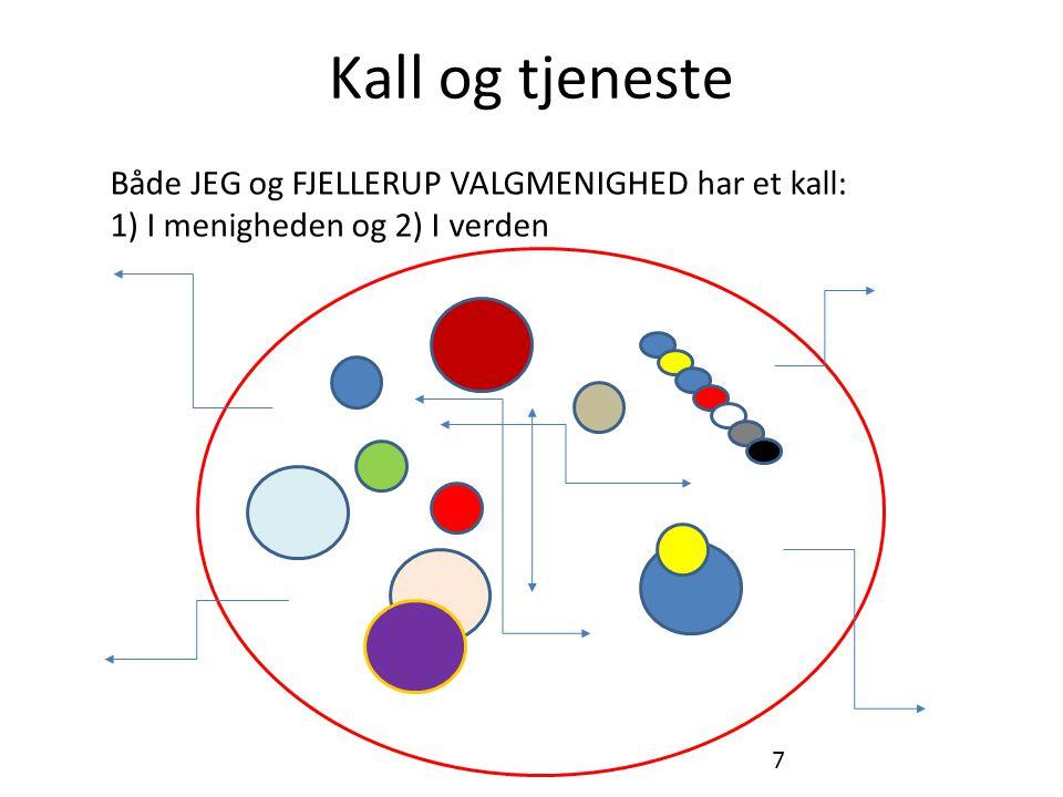Kall og tjeneste Både JEG og FJELLERUP VALGMENIGHED har et kall: 1) I menigheden og 2) I verden 7