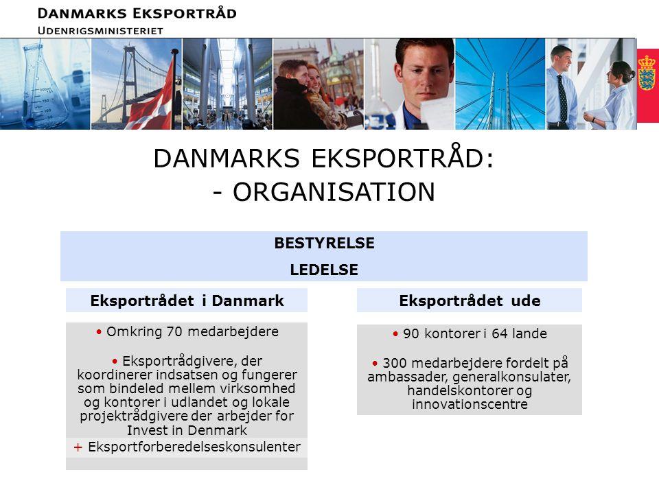 Minimum clear margin for text Fixed margin Keep heading in CAPITALS Eksportrådet i DanmarkEksportrådet ude BESTYRELSE LEDELSE Omkring 70 medarbejdere Eksportrådgivere, der koordinerer indsatsen og fungerer som bindeled mellem virksomhed og kontorer i udlandet og lokale projektrådgivere der arbejder for Invest in Denmark DANMARKS EKSPORTRÅD: - ORGANISATION 90 kontorer i 64 lande 300 medarbejdere fordelt på ambassader, generalkonsulater, handelskontorer og innovationscentre + Eksportforberedelseskonsulenter