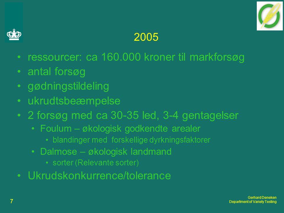 7 Gerhard Deneken Department of Variety Testing 2005 ressourcer: ca 160.000 kroner til markforsøg antal forsøg gødningstildeling ukrudtsbeæmpelse 2 forsøg med ca 30-35 led, 3-4 gentagelser Foulum – økologisk godkendte arealer blandinger med forskellige dyrkningsfaktorer Dalmose – økologisk landmand sorter (Relevante sorter) Ukrudskonkurrence/tolerance