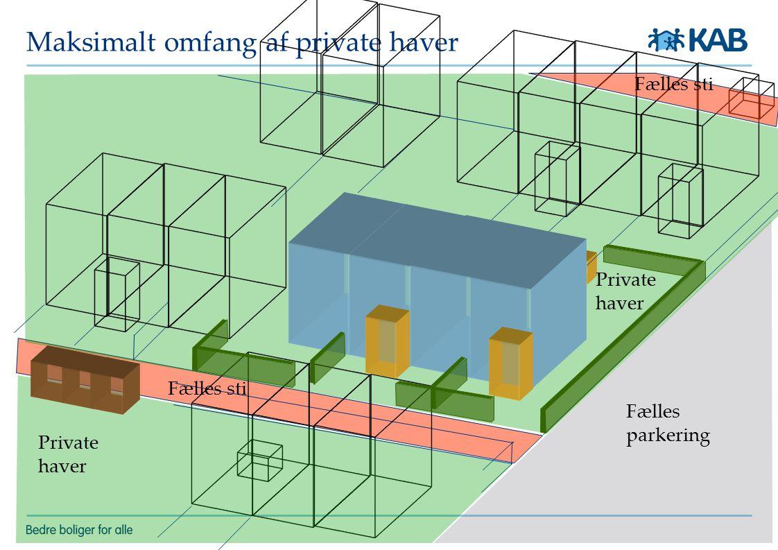 Maksimalt omfang af private haver Fælles sti Fælles parkering Private haver Fælles sti Private haver