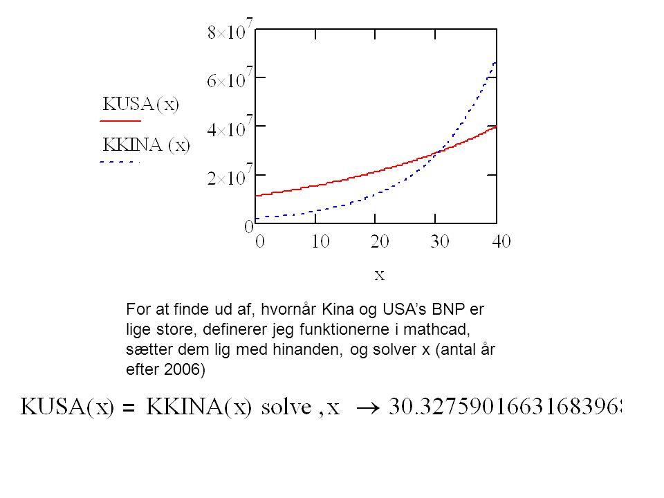 For at finde ud af, hvornår Kina og USA's BNP er lige store, definerer jeg funktionerne i mathcad, sætter dem lig med hinanden, og solver x (antal år efter 2006)