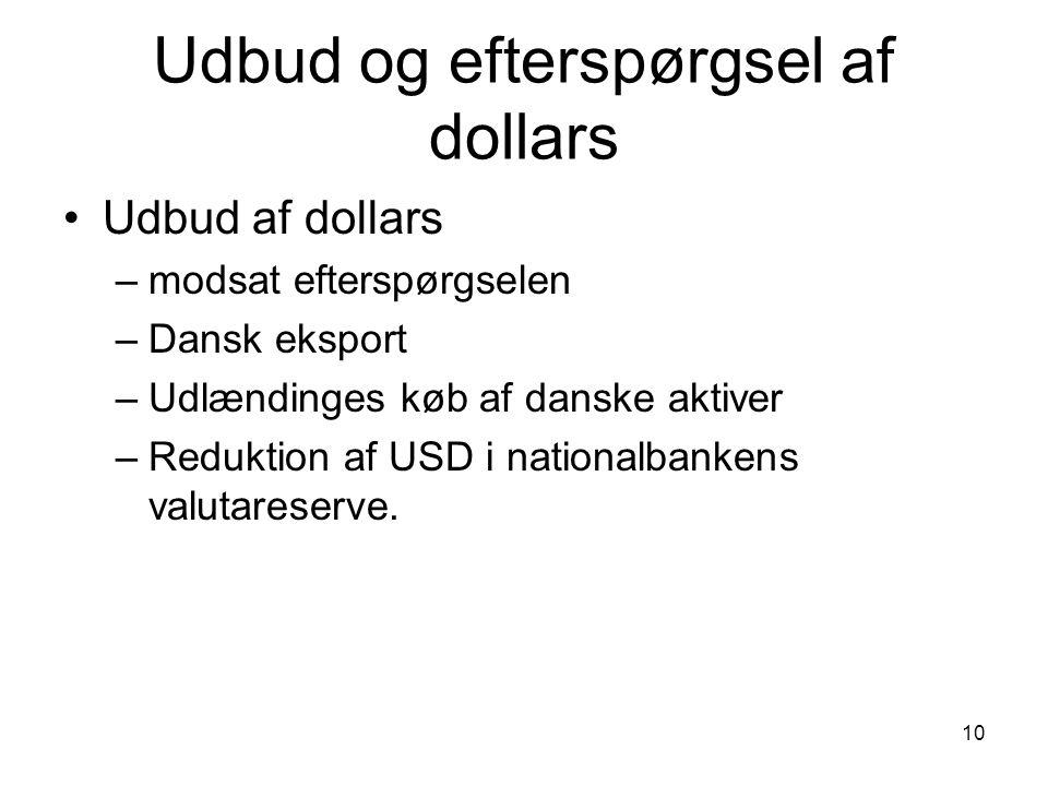 10 Udbud og efterspørgsel af dollars Udbud af dollars –modsat efterspørgselen –Dansk eksport –Udlændinges køb af danske aktiver –Reduktion af USD i nationalbankens valutareserve.
