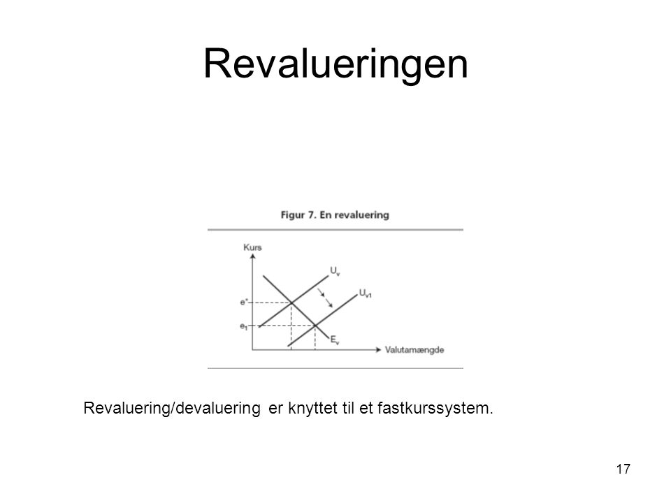 17 Revalueringen Revaluering/devaluering er knyttet til et fastkurssystem.