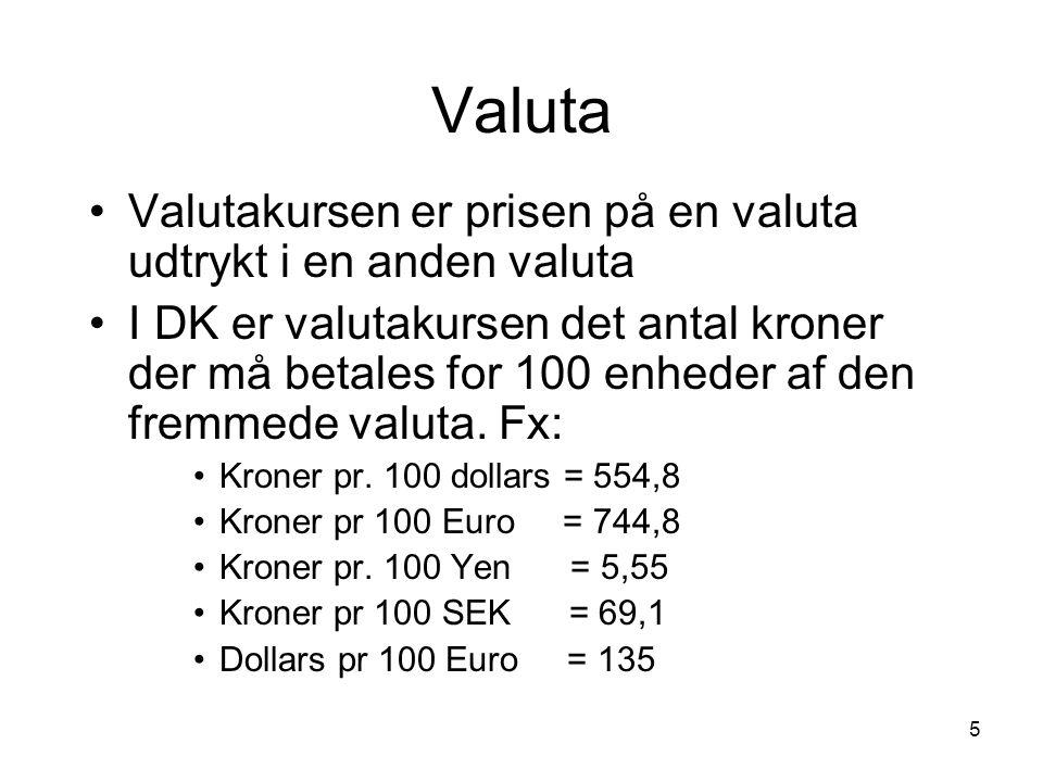 5 Valuta Valutakursen er prisen på en valuta udtrykt i en anden valuta I DK er valutakursen det antal kroner der må betales for 100 enheder af den fremmede valuta.